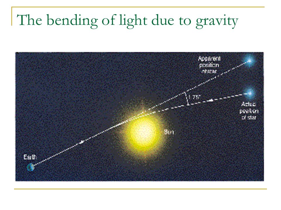 The bending of light due to gravity