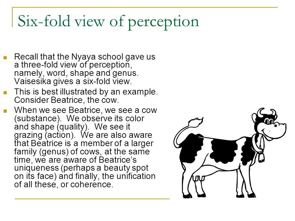 Six-fold view of perception