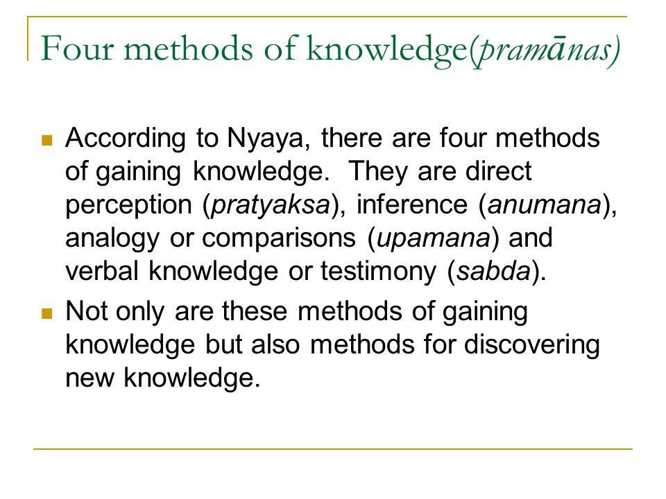 Four methods of knowledge(pramānas)