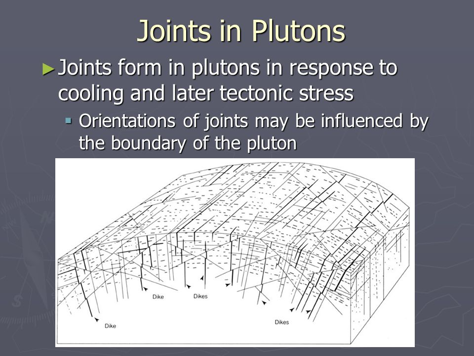 Joints in Plutons Joints form in plutons in response to cooling and later tectonic stress.