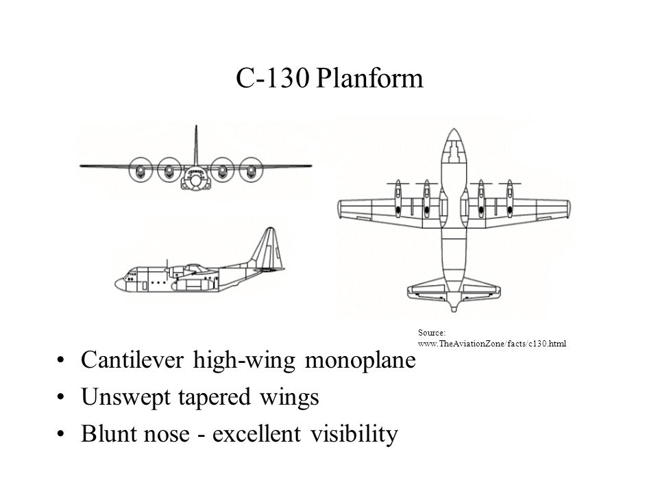 C-130 Planform Cantilever high-wing monoplane Unswept tapered wings