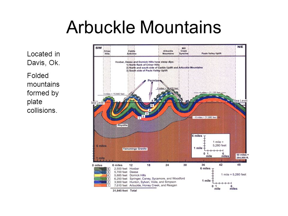 Arbuckle Mountains Located in Davis, Ok.