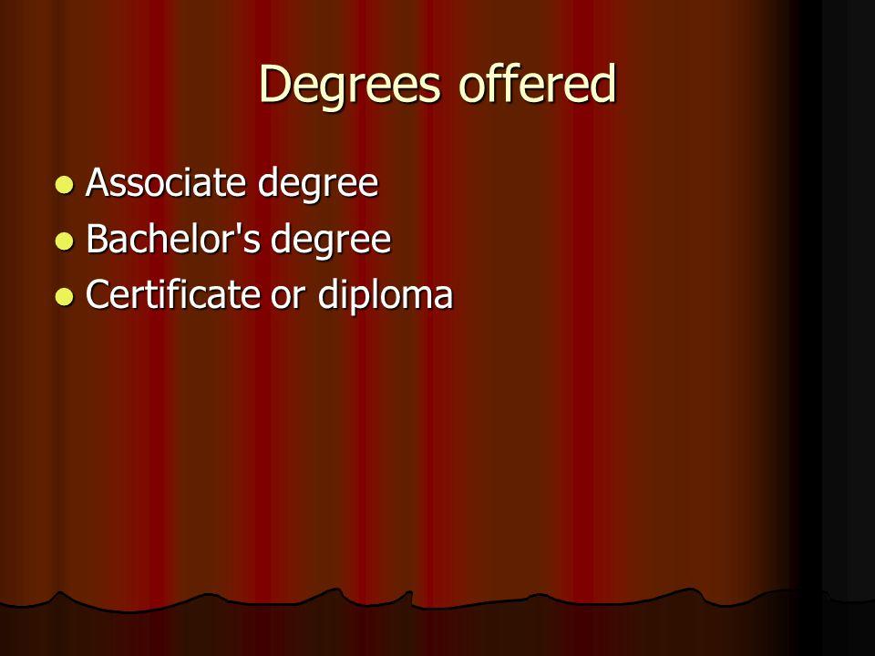 Degrees offered Associate degree Bachelor s degree