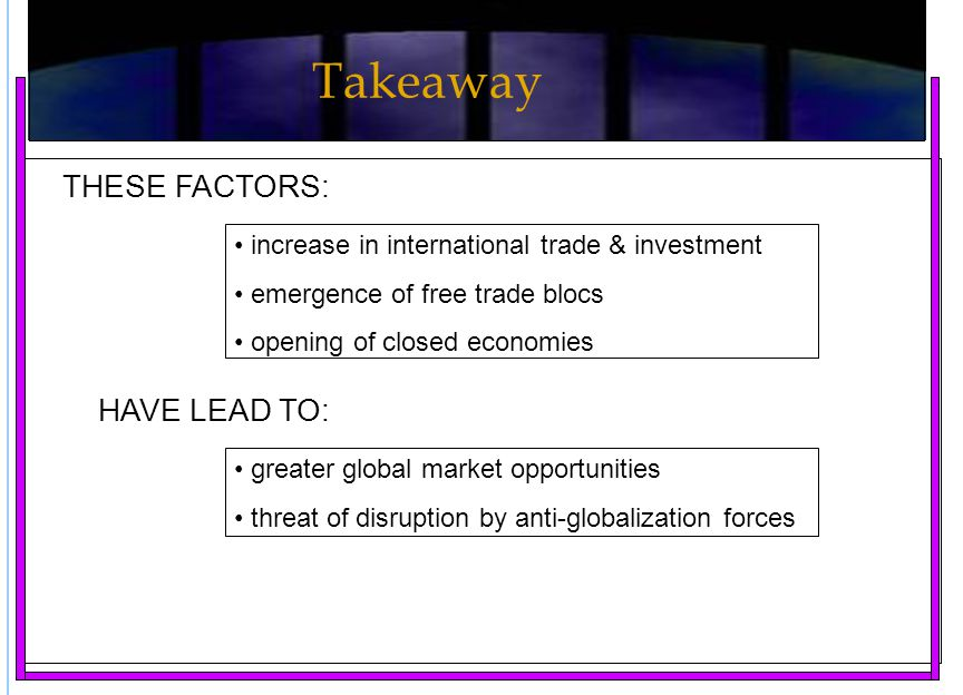 Takeaway THESE FACTORS: HAVE LEAD TO: