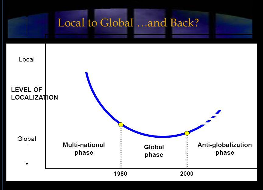 Anti-globalization phase