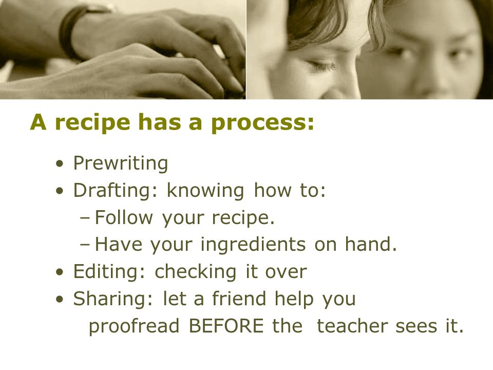 A recipe has a process: Prewriting Drafting: knowing how to: