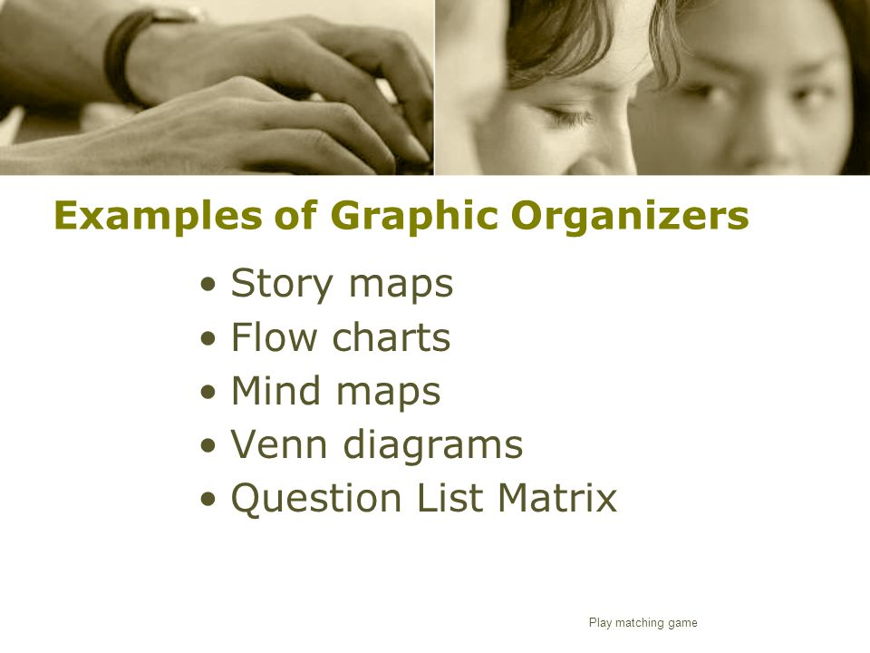 Examples of Graphic Organizers