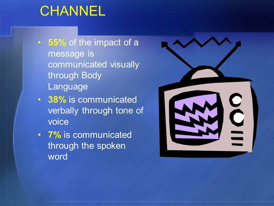 CHANNEL 55% of the impact of a message is communicated visually through Body Language. 38% is communicated verbally through tone of voice.