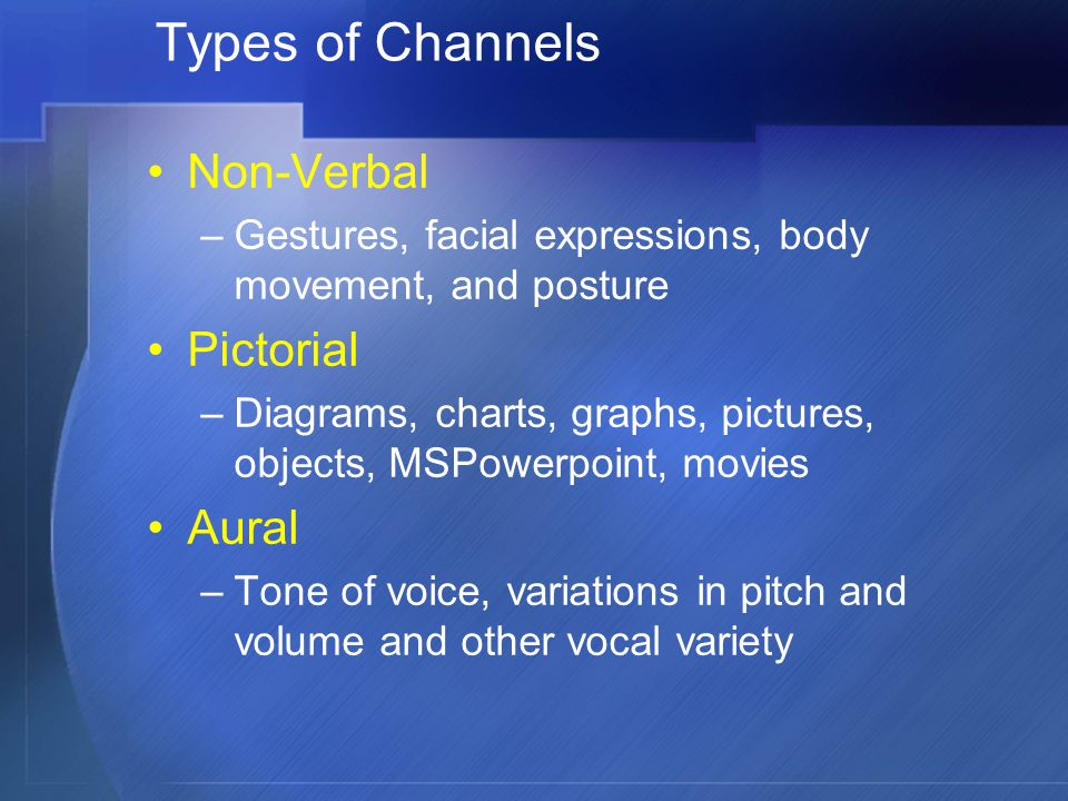 Types of Channels Non-Verbal Pictorial Aural