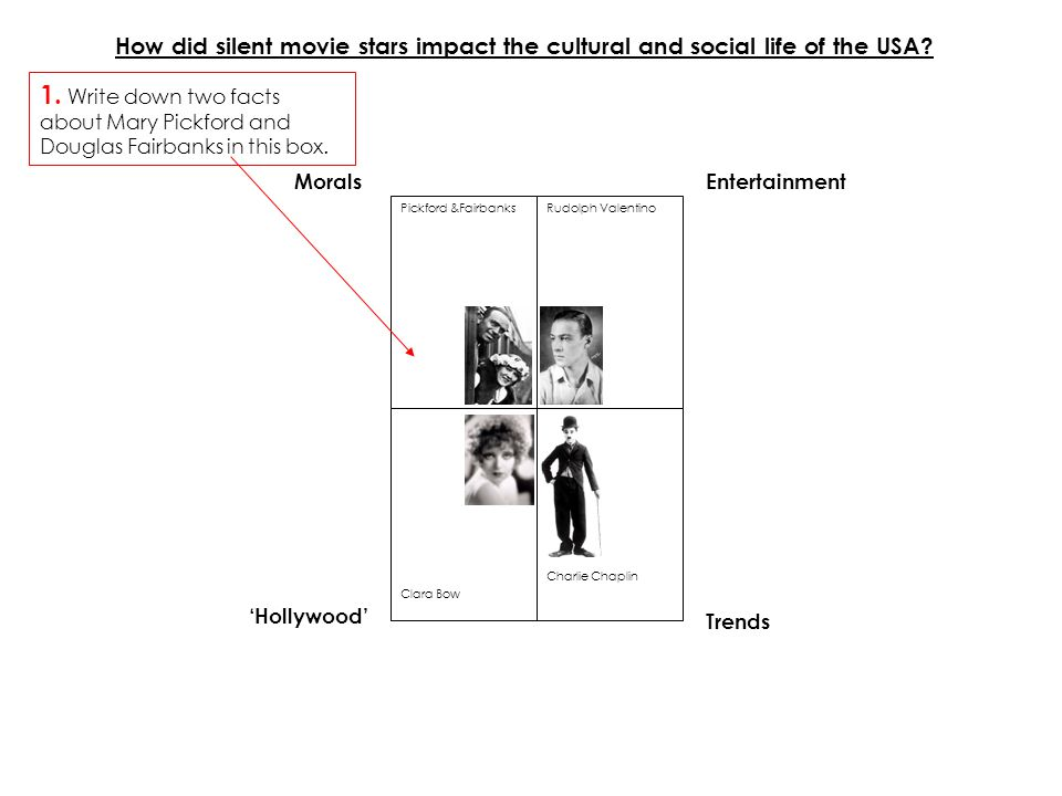 Pickford &Fairbanks Rudolph Valentino. Clara Bow. Charlie Chaplin. Entertainment. Trends. 'Hollywood'
