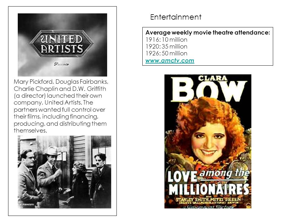 Entertainment Average weekly movie theatre attendance: