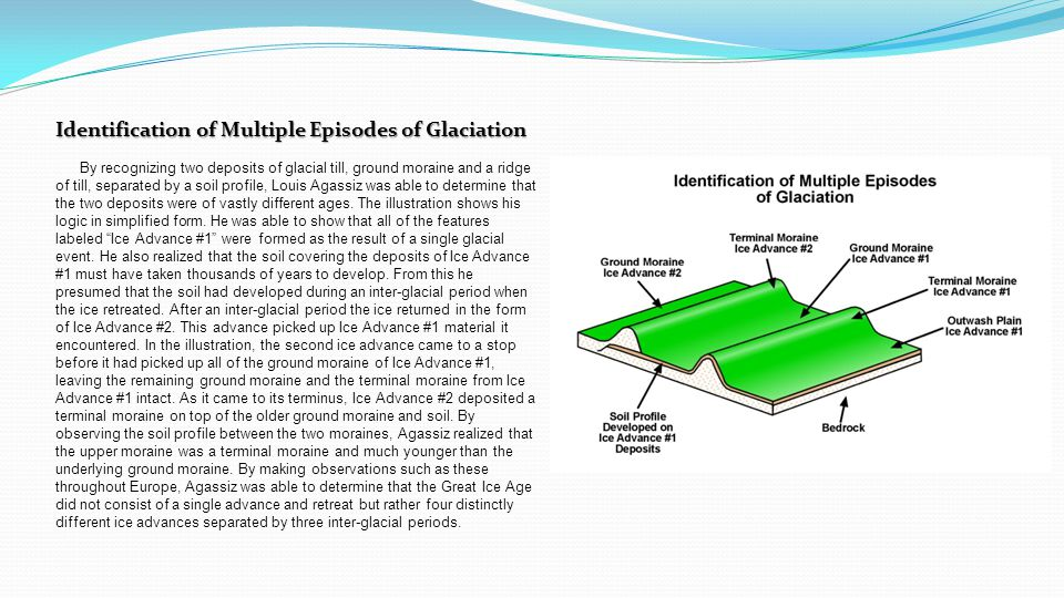 Identification of Multiple Episodes of Glaciation