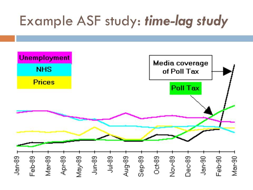 Example ASF study: time-lag study