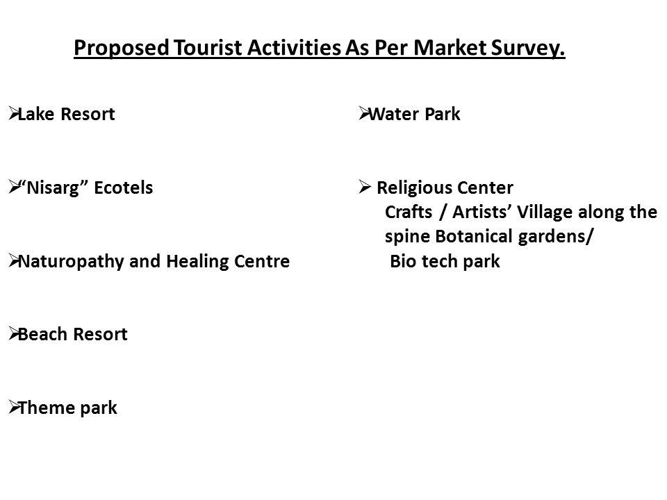 Proposed Tourist Activities As Per Market Survey.