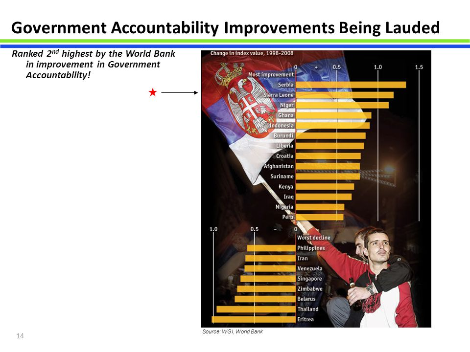 Government Accountability Improvements Being Lauded