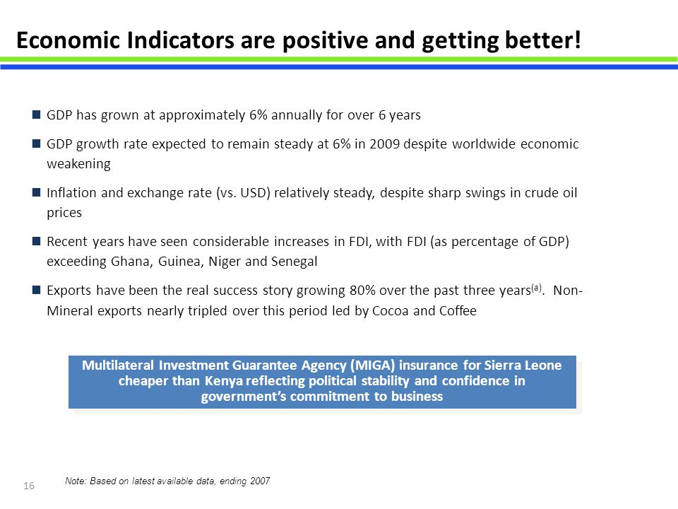 Economic Indicators are positive and getting better!