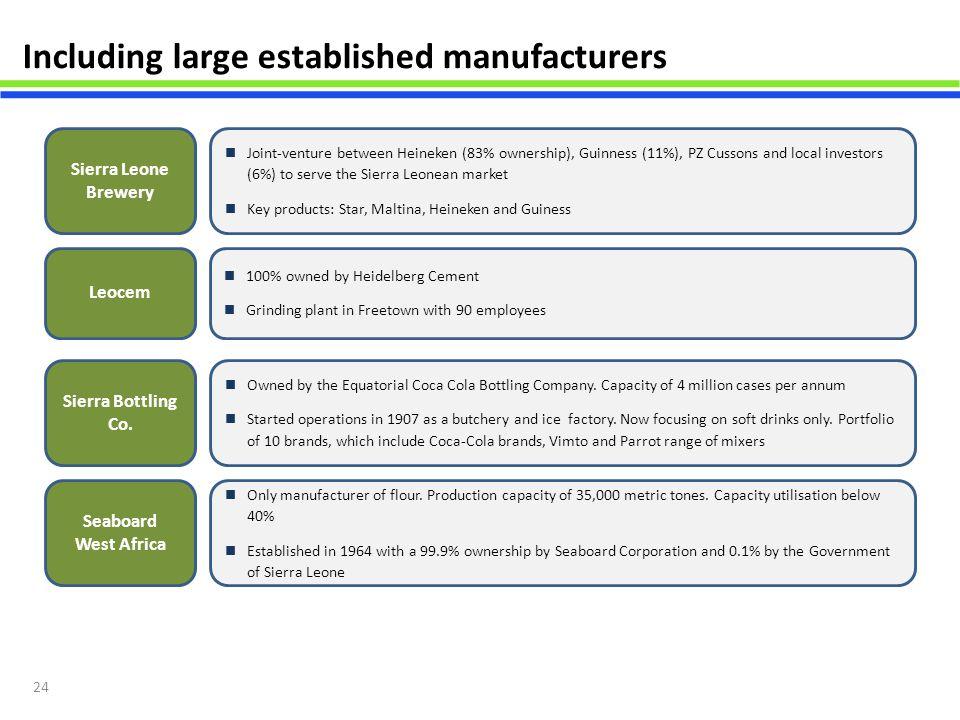 Including large established manufacturers