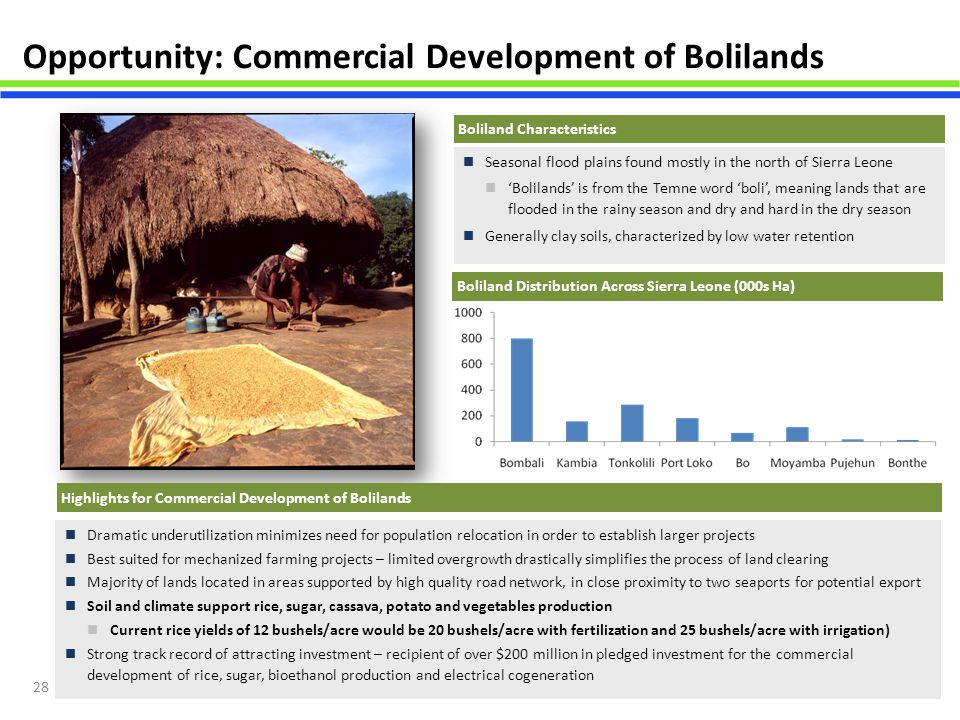 Opportunity: Commercial Development of Bolilands