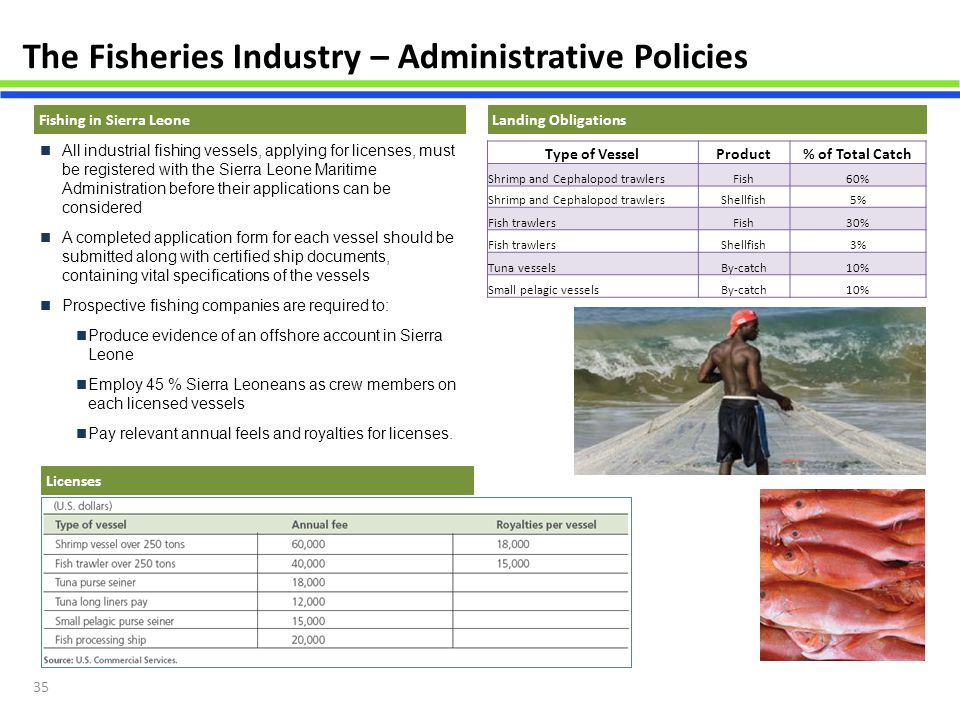The Fisheries Industry – Administrative Policies