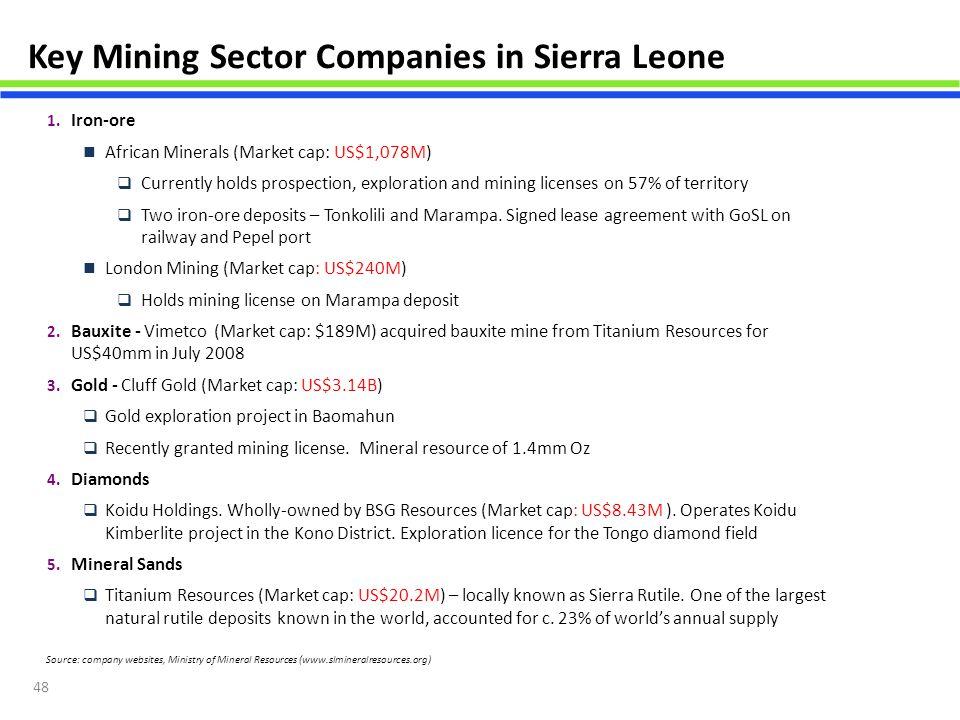 Key Mining Sector Companies in Sierra Leone