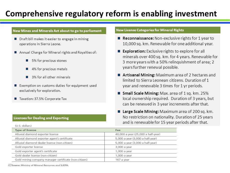 Comprehensive regulatory reform is enabling investment