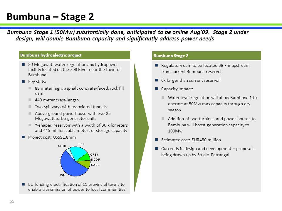 Bumbuna – Stage 2