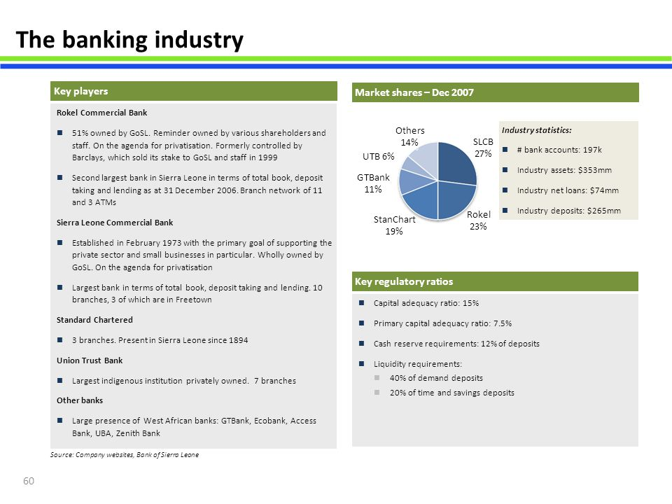 The banking industry Key players Market shares – Dec 2007