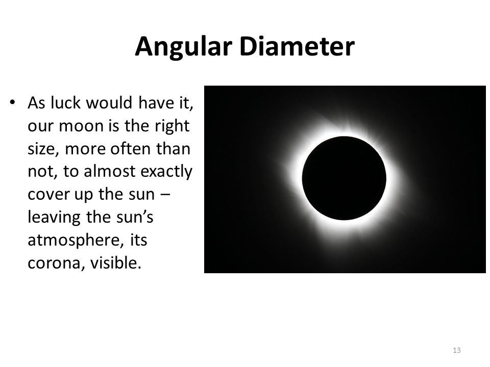 Angular Diameter