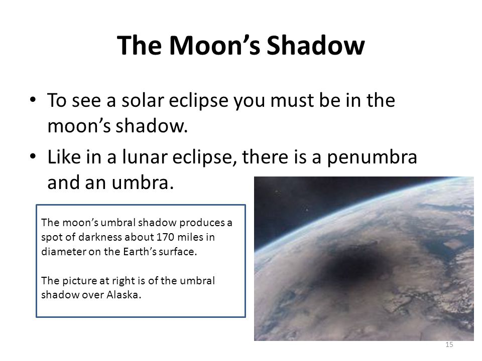 The Moon's Shadow To see a solar eclipse you must be in the moon's shadow. Like in a lunar eclipse, there is a penumbra and an umbra.