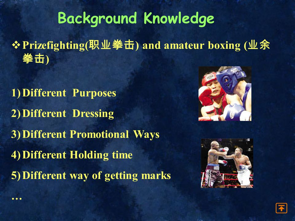 Background Knowledge Prizefighting(职业拳击) and amateur boxing (业余拳击)