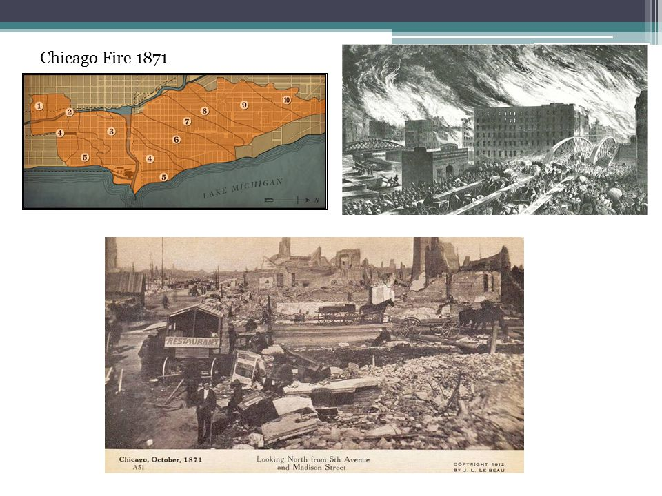 Chicago Fire 1871
