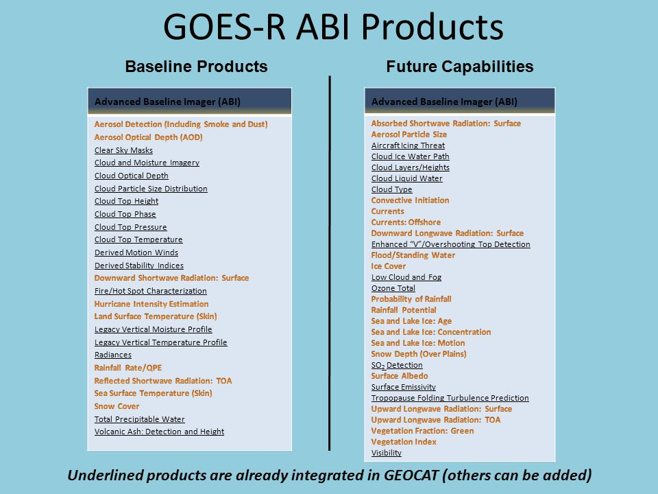 GOES-R ABI Products Baseline Products Future Capabilities
