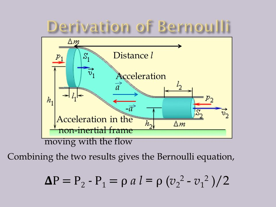Derivation of Bernoulli