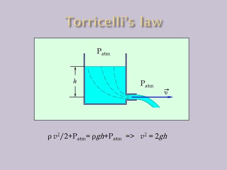 Torricelli's law Patm Patm ρ v2/2+Patm= ρgh+Patm => v2 = 2gh