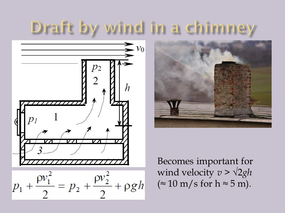 Draft by wind in a chimney