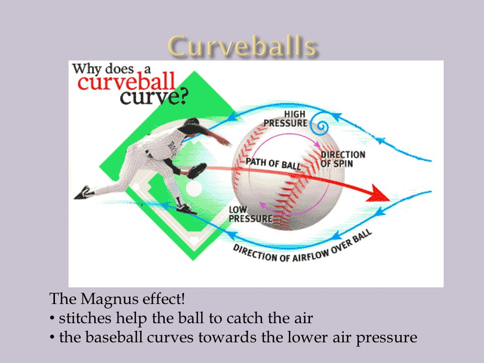 Curveballs The Magnus effect! stitches help the ball to catch the air