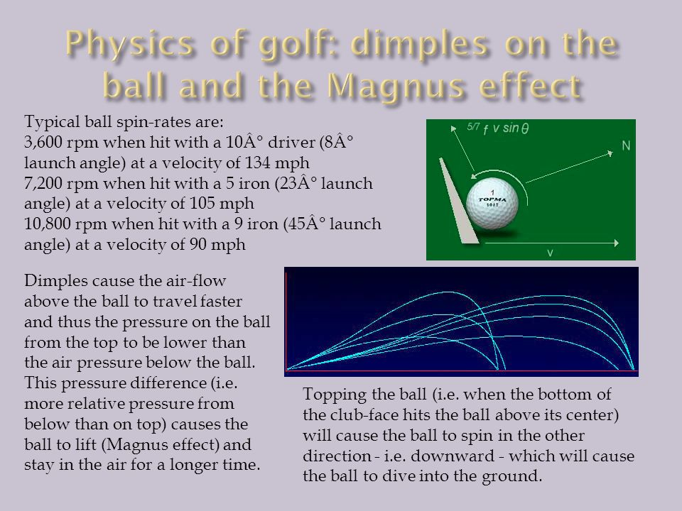 Physics of golf: dimples on the ball and the Magnus effect