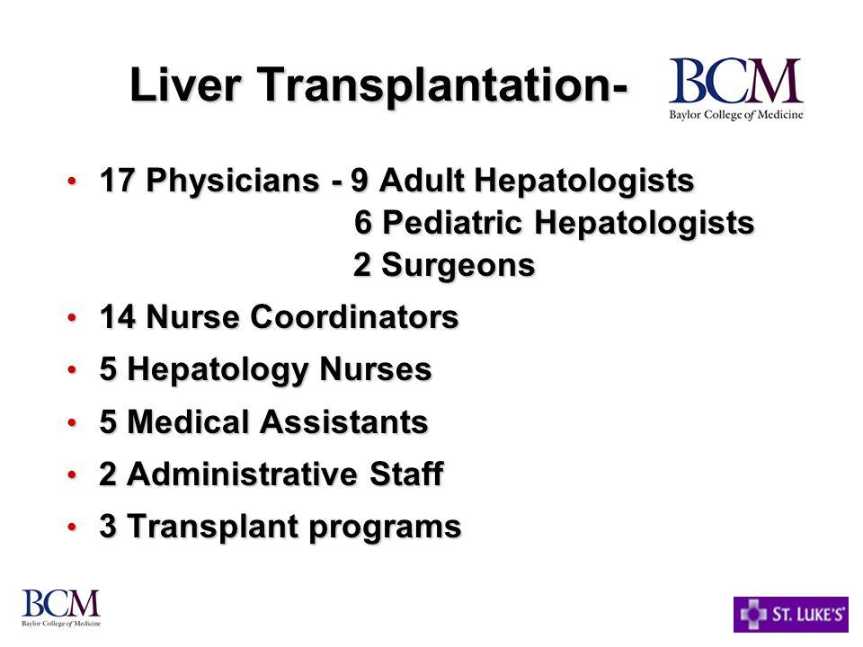 Liver Transplantation-