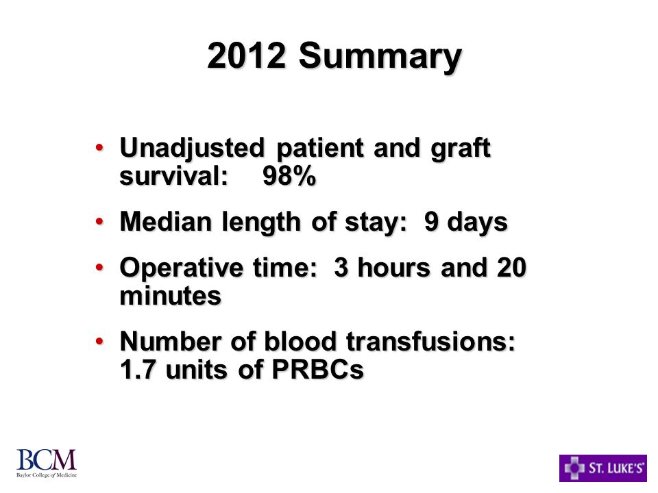 2012 Summary Unadjusted patient and graft survival: 98%
