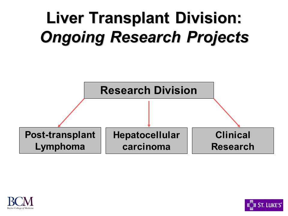 Liver Transplant Division: Ongoing Research Projects