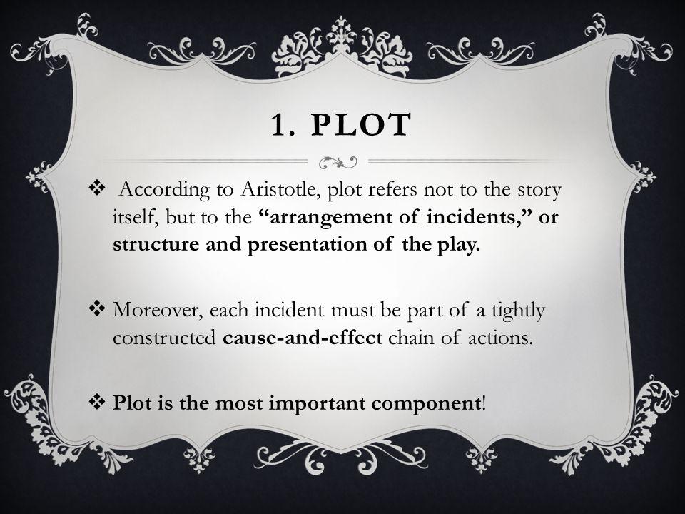 1. Plot