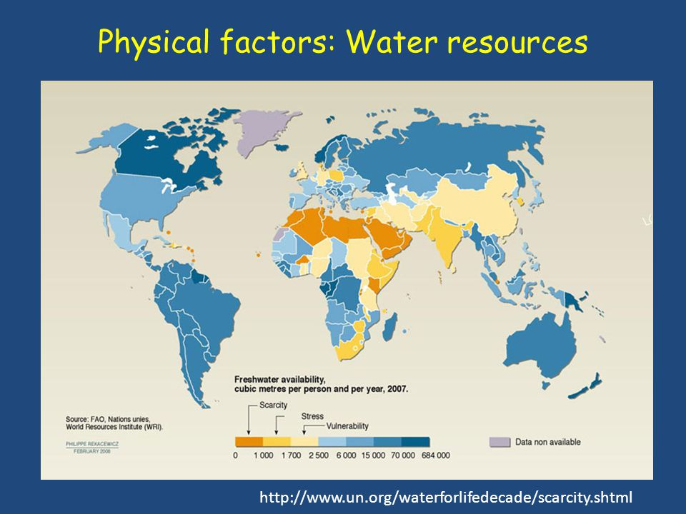 Physical factors: Water resources