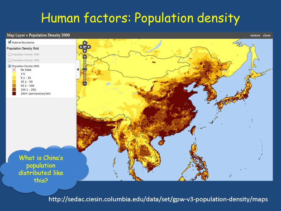 Human factors: Population density