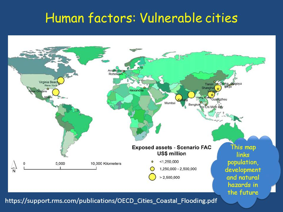 Human factors: Vulnerable cities