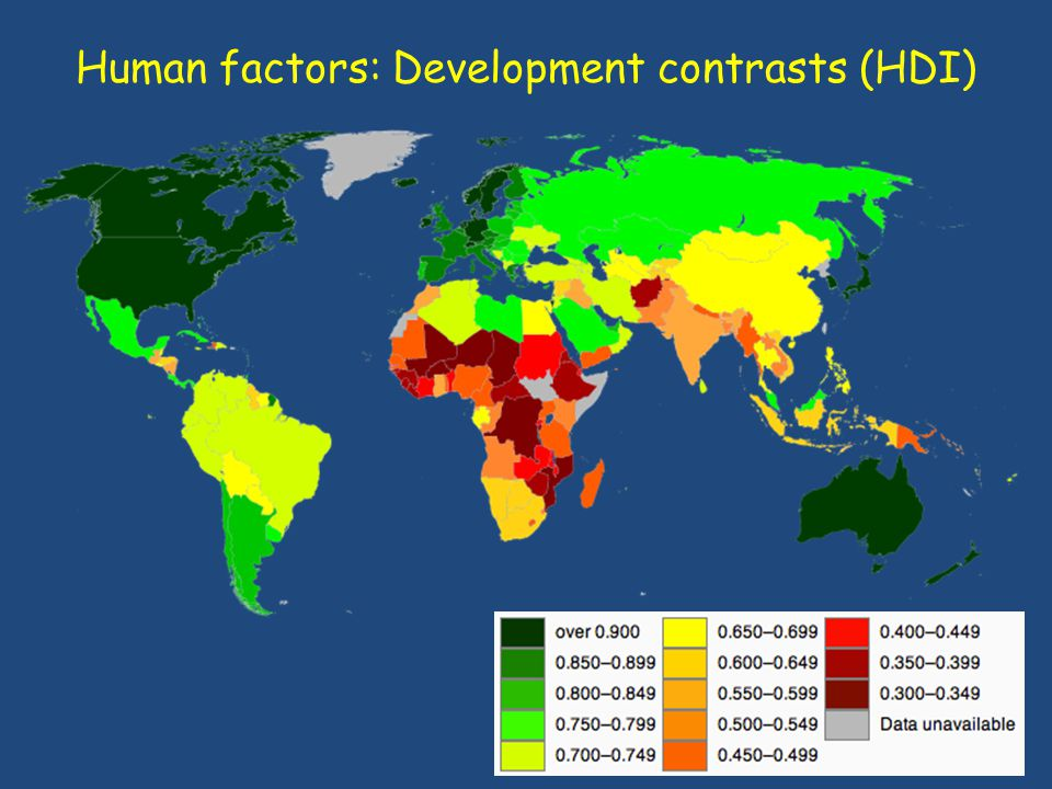 Human factors: Development contrasts (HDI)