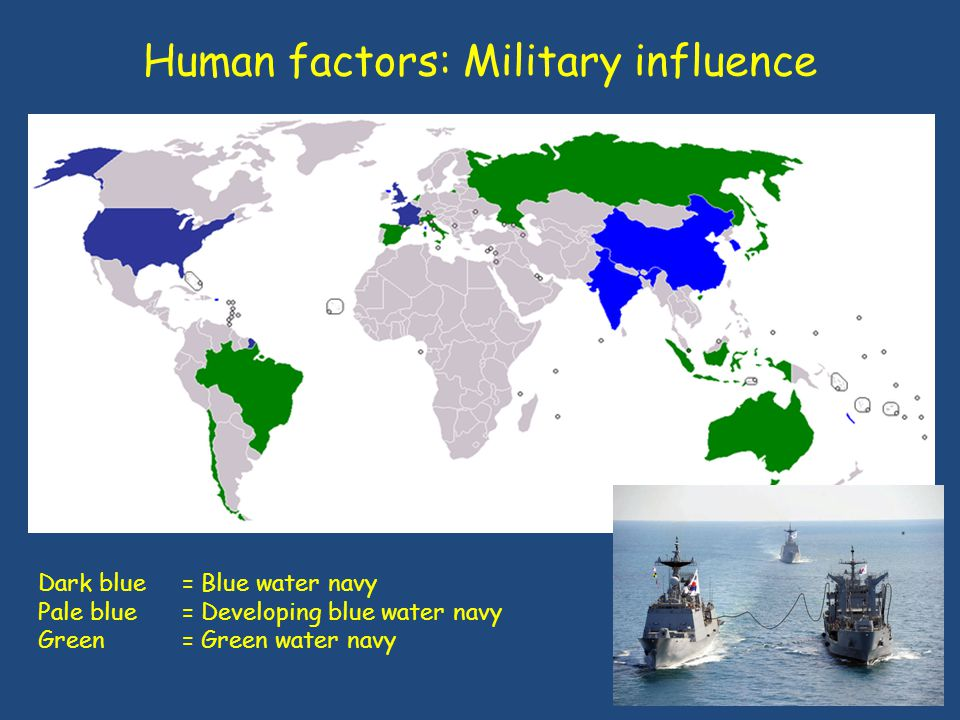 Human factors: Military influence