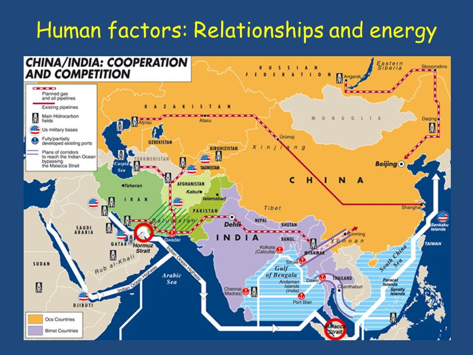 Human factors: Relationships and energy