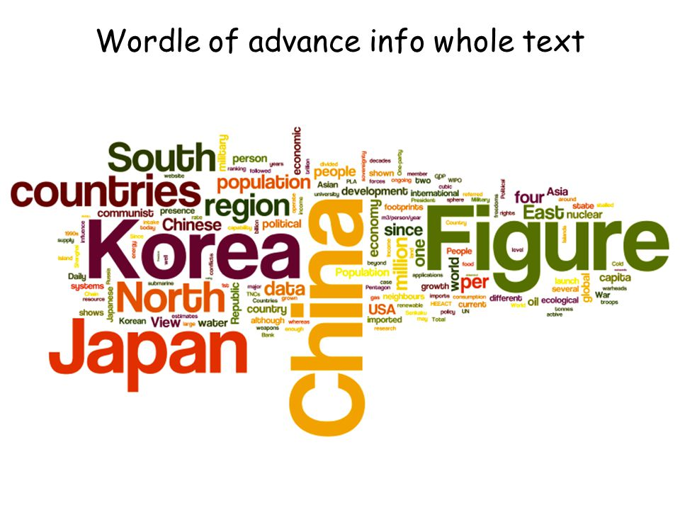Wordle of advance info whole text