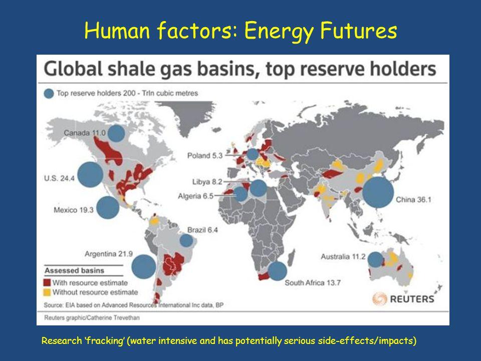Human factors: Energy Futures