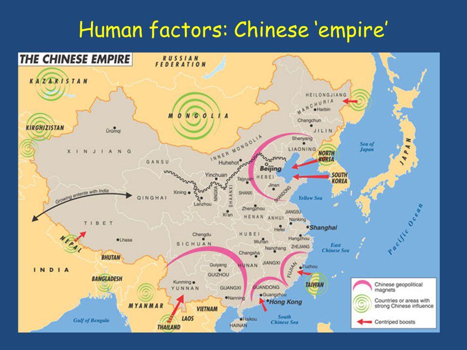 Human factors: Chinese 'empire'